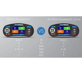 Eurotest XC MI 3152 EU - multifunkčný revízny prístroj