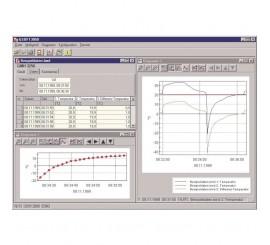 GSOFT 3050 - software pre GMH 3xxx, GMH 5xxx